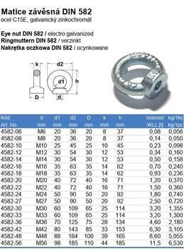 Matice s okem DIN 582 M20, ocel C15E, galvanicky pozinkovaná - 3
