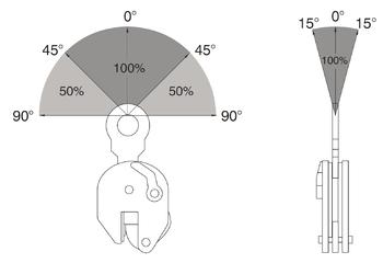 Vertikální svěrka CS 12 t, 0-52 mm - 3
