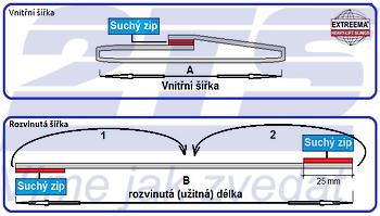 Ochrana Extreema ® EP-L4 délka 1m, šíře 200 mm, vnitřní šířka 75 mm - 3