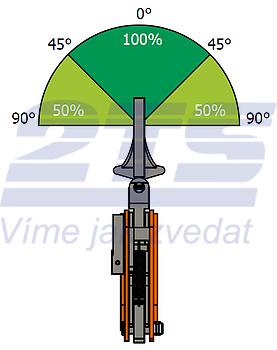 Vertikální svěrka VEUW 4,5t, 0-45mm - 3