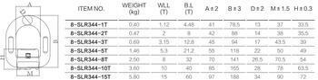 Navařovací sklopný bod SAP 3,15 t GAPA344, třída 8 - 3