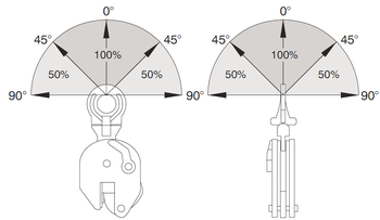 Vertikální svěrka CU 12 t, 0-52 mm - 3