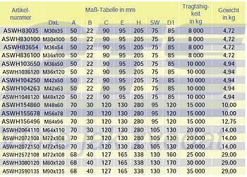 Šroubovací otočný a sklopný bod ASWH M72x150, nosnost 20 000 kg, tř.8 - 3
