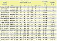 Šroubovací otočný a sklopný bod ASWH M72x150, nosnost 20 000 kg, tř.8 - 3/4