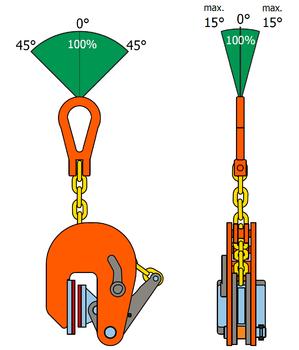 Vertikální svěrka VNMW 0,5 t, 1-20 mm - 3
