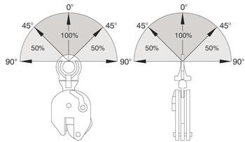 Vertikální svěrka CUER 2 t, 0-35 mm, Nerez - 3