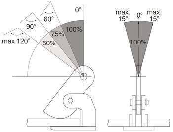 Horizontální svěrka CHL 6 t, 0-100 mm, pár - 4