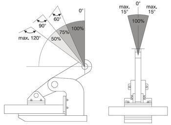 Horizontální svěrka CNMH 1 t, 0-25 mm (pár) - 4
