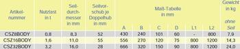 Lanový napínač CSZ 3,2 t, bez lana - 4