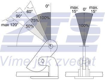 Horizontální svěrka CH 4 t, 0-60 mm, pár - 4