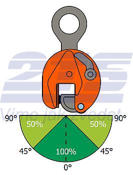 Vertikální svěrka SVCW 7,5 t, 50-100 mm - 4