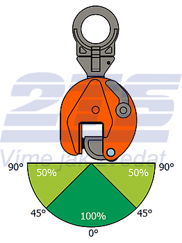 Vertikální svěrka SVUW 25t, 80-150mm - 4