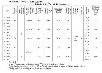 Řetězový kladkostroj pojízdný Z220-A, nosnost 0,5 t, délka zdvihu 6m - 4
