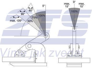 Horizontální svěrka CNMH 6 t, 0-50 mm  (pár) - 4