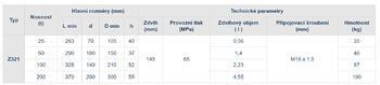 Hydraulický válec Brano Z321 25t - 4