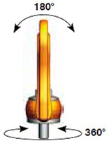 Šroubovací otočný a sklopný bod PLBW M30x45,4, nosnost 6,3 t, max.délka - 4/5