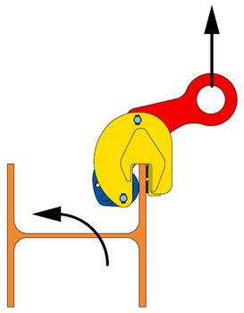Nosníková svěrka CBV 3 t, 0-25 mm - 4