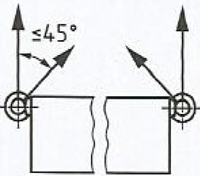 Šroub s okem DIN 580 M16-pozinkovaný-C15E,nosnost 700kg - 4/4