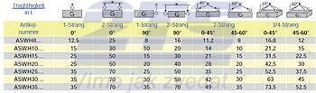 Šroubovací otočný a sklopný bod ASWH M72x150, nosnost 20 000 kg, tř.8 - 4