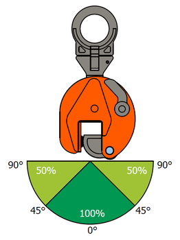 Vertikální svěrka VEUW-H 7,5t, Extra-Hart, 0-55mm - 5