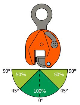 Vertikální svěrka VCEW-H 4,5t, Extra-Hart, 0-45 mm - 5