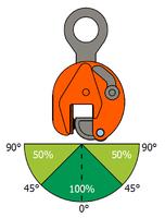 Vertikální svěrka VCEW-H 4,5t, Extra-Hart, 0-45 mm - 5/6
