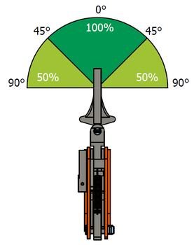Vertikální svěrka VUW 30t, 10-90mm - 5