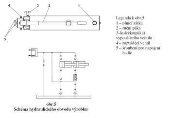 Hydraulické čerpadlo Brano HP 7l - 5