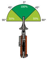 Vertikální svěrka VEUW-H 2t, Extra-Hart, 0-35mm - 6/6
