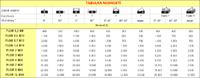 Šroubovací otočný  bod PLGW-SN- M30x45, nosnost 4,9 t, s čipem NFC - 7/7