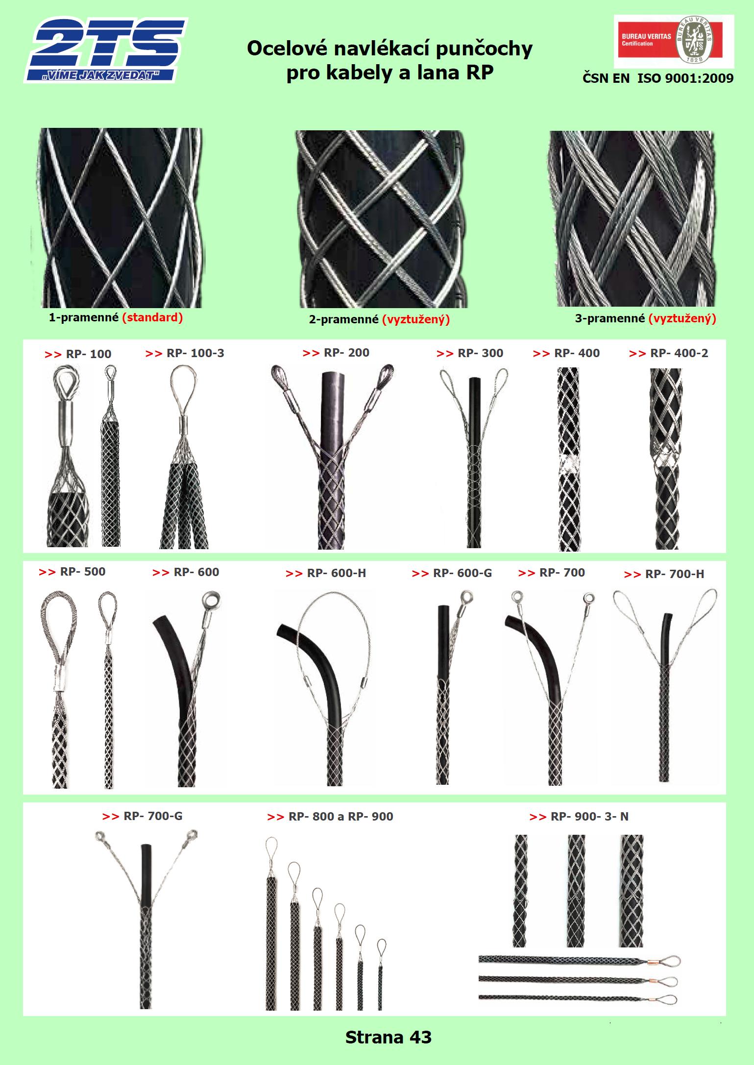Ocelové punčochy pro lana a kabely