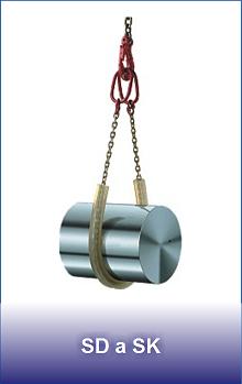 PULR ochrana lan a řetězů